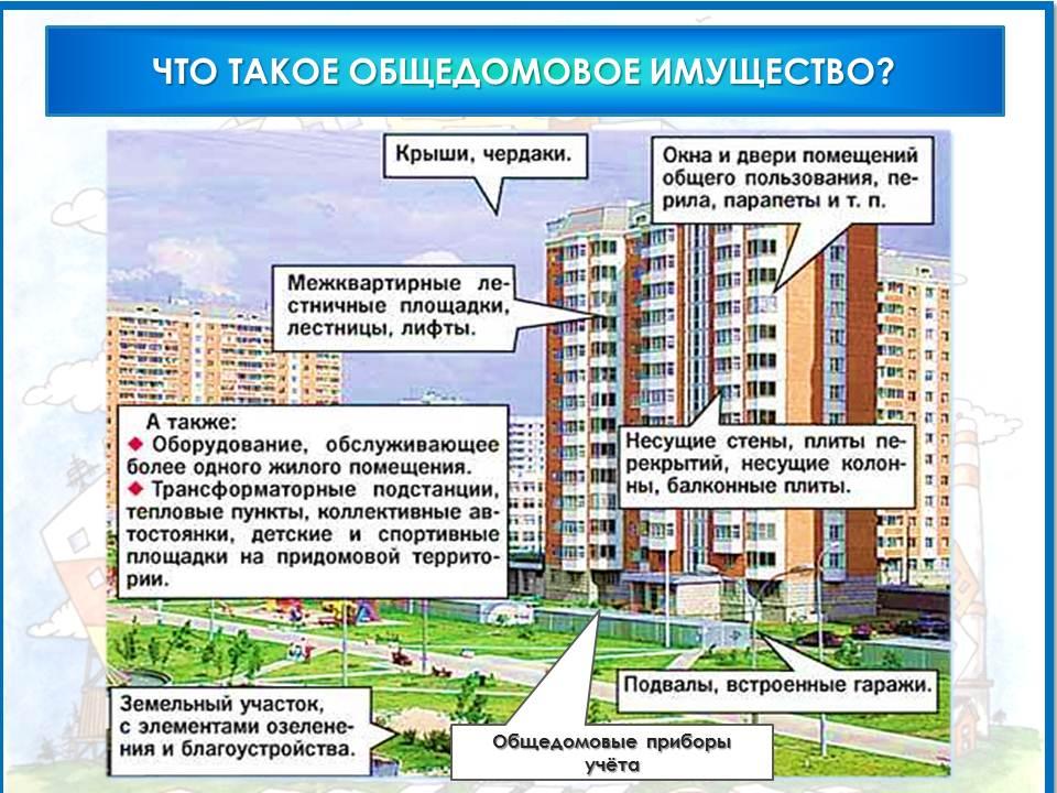 Права собственника жилого помещения в многоквартирном доме