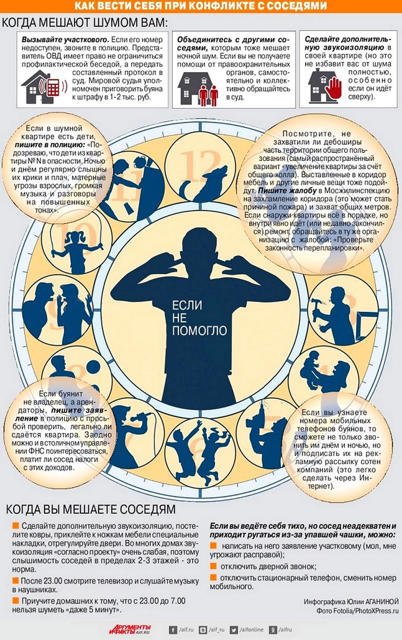 Федеральный закон российской федерации 255-фз